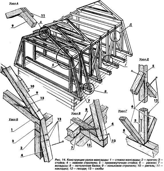 Как поднять дом пошаговая инструкция видео