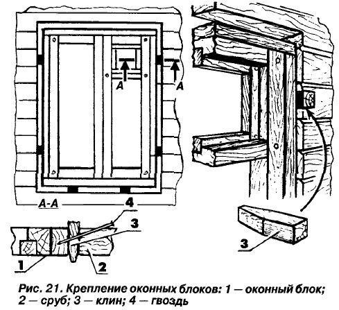 Изготовление деревянных оконных блоков своими руками 83