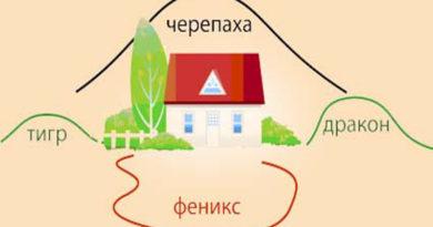 Фасад дома (лицевое направление дома) по ФенШуй